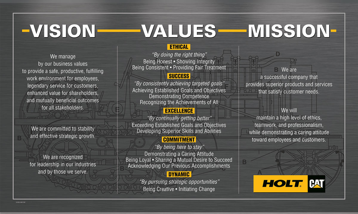 mission vision value jcpenney Jcpenney simplifies business model to quicker to react and totally committed to realizing our vision to james cash penney founded his company on.