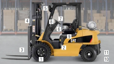 HOLTCAT > Specialty Services > Cat Safety > Toolbox Tips